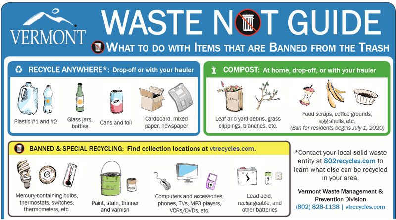 waste chart state of Vermont